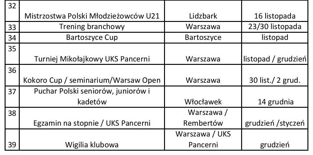 kalendarz UKS PANCERNI 2019-page-002
